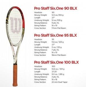 new 2012 wilson blx tennis racquets prostaff