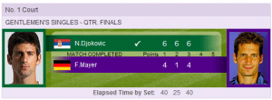 Djokovic vs. Mayer 2012 Wimbledon quarterfinal result