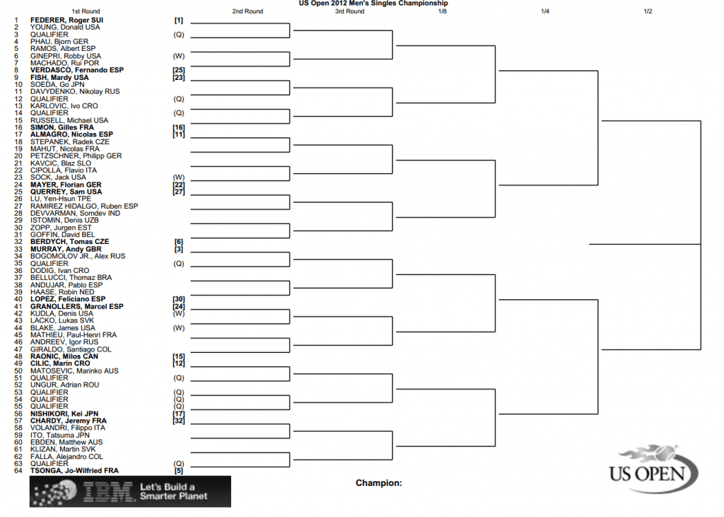 2012 US Open men's top half of the draw