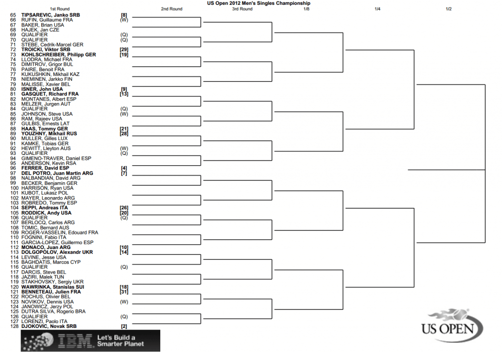 2012 US Open men's bottom half of the draw
