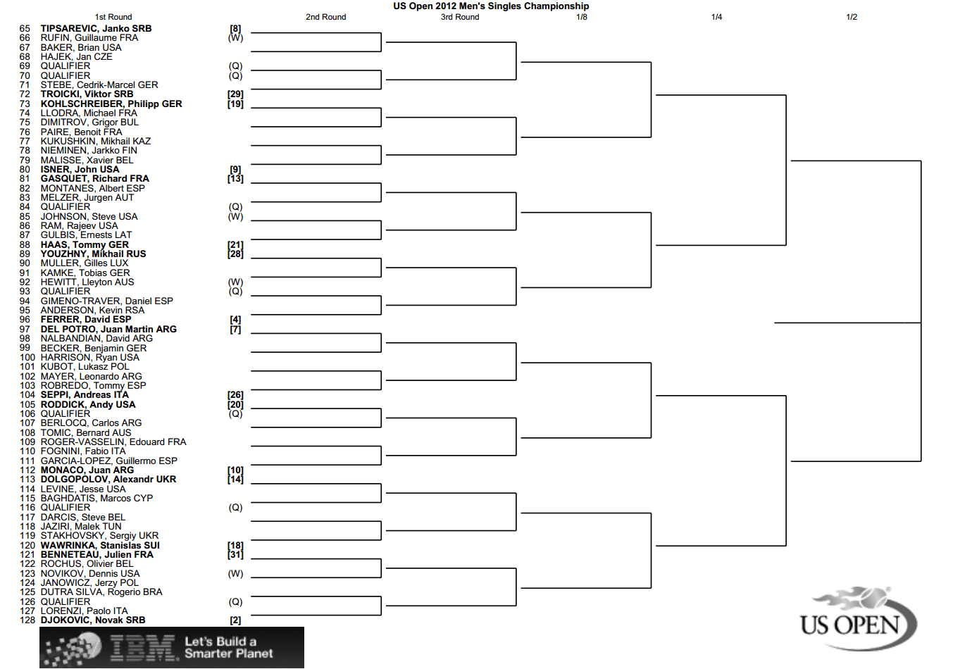 Us Open 2021 Draw