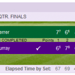 2012 Wimbledon quarterfinal results murray vs ferrer